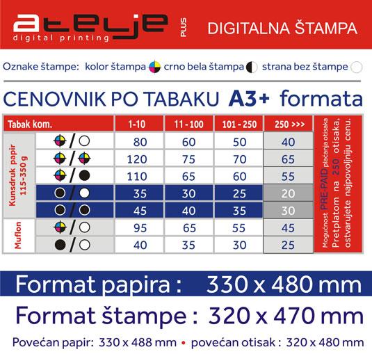 digitalna-cenovnik